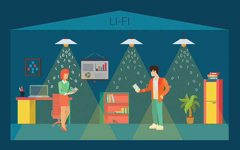 How can LiFi technology be penetrated in India?